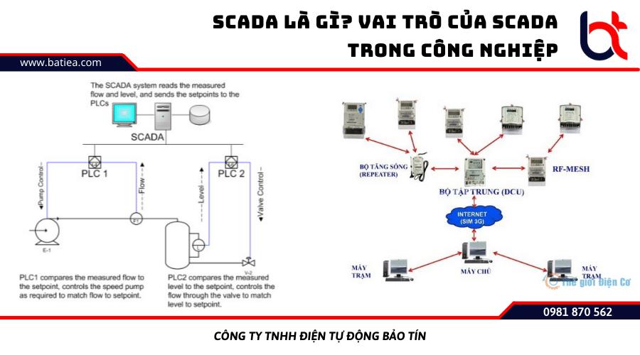 SCADA là gì? Vai trò của SCADA trong công nghiệp